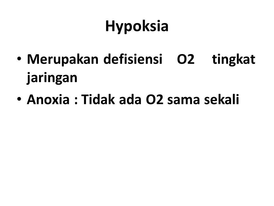 Hypoksia Merupakan defisiensi O2 tingkat jaringan Anoxia : Tidak ada O2 sama sekali