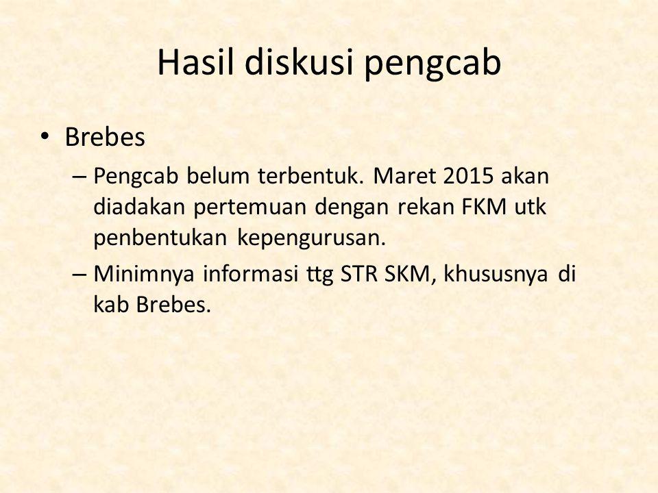 Hasil diskusi pengcab Brebes – Pengcab belum terbentuk. Maret 2015 akan diadakan pertemuan dengan rekan FKM utk penbentukan kepengurusan. – Minimnya i