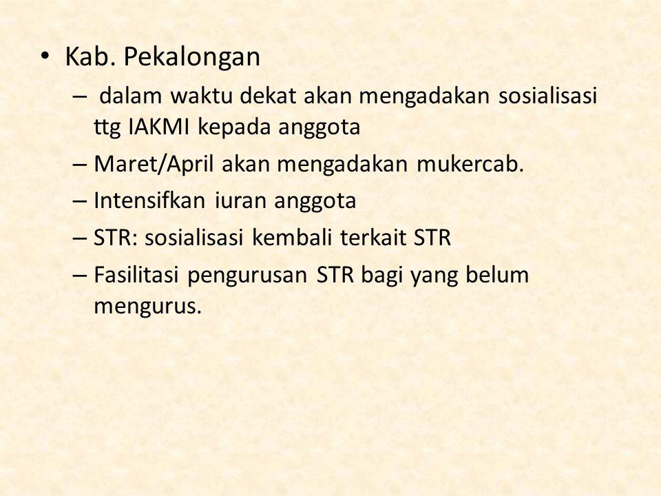 Kab. Pekalongan – dalam waktu dekat akan mengadakan sosialisasi ttg IAKMI kepada anggota – Maret/April akan mengadakan mukercab. – Intensifkan iuran a