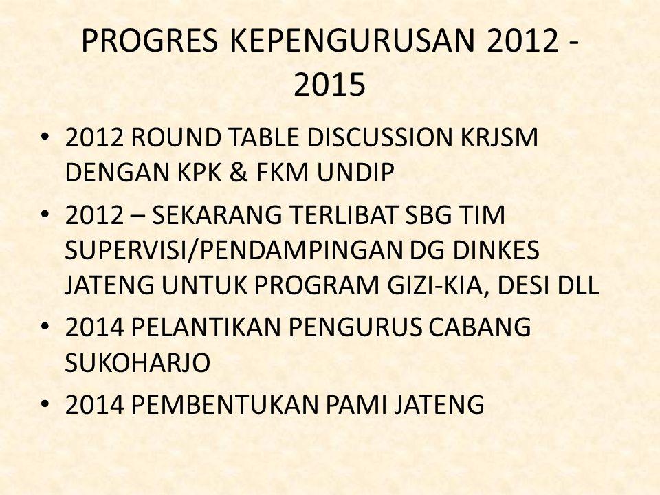 PROGRES KEPENGURUSAN 2012 - 2015 2012 ROUND TABLE DISCUSSION KRJSM DENGAN KPK & FKM UNDIP 2012 – SEKARANG TERLIBAT SBG TIM SUPERVISI/PENDAMPINGAN DG D