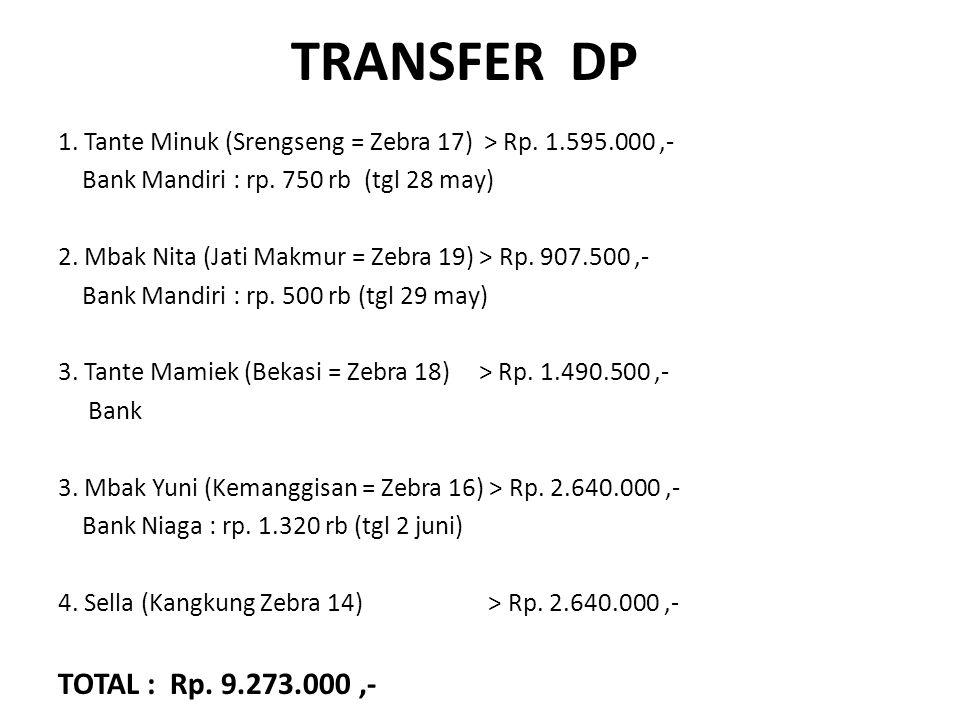 TRANSFER DP 1. Tante Minuk (Srengseng = Zebra 17) > Rp.