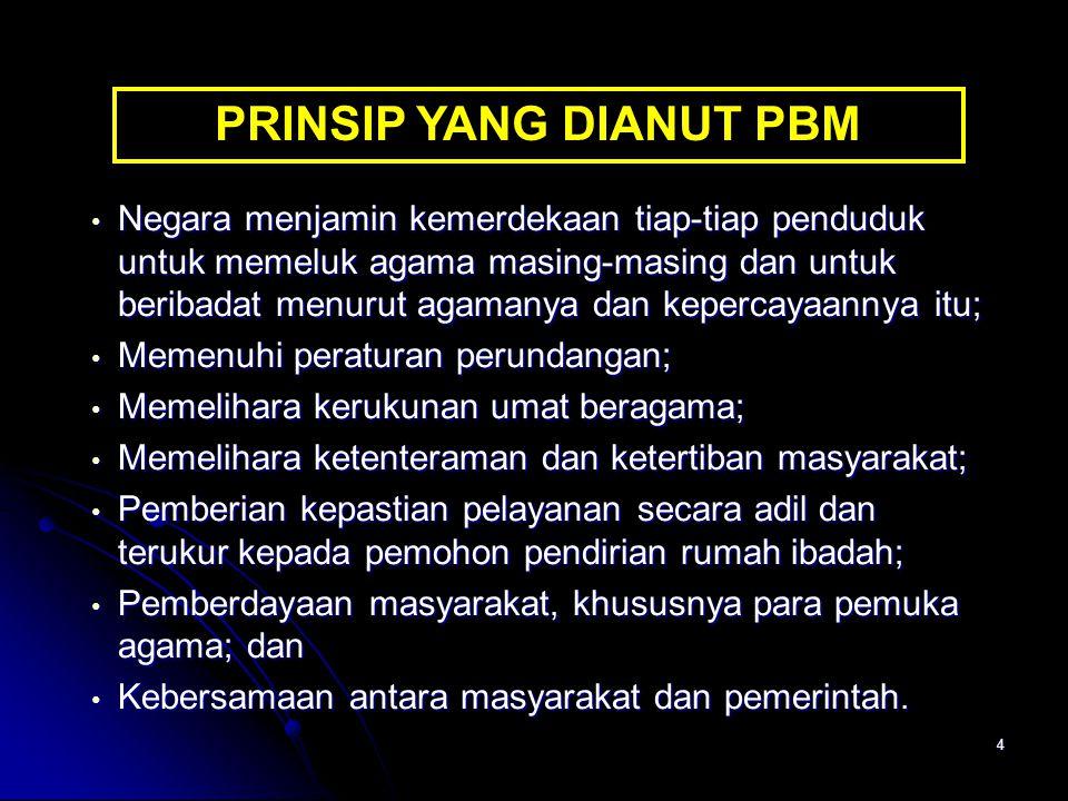 55 Pasal 20 (1)Penerbitan surat keterangan pemberian izin sementara sebagaimana dimaksud dalam Pasal 19 ayat (1) dpt dilimpahkan kpd camat.