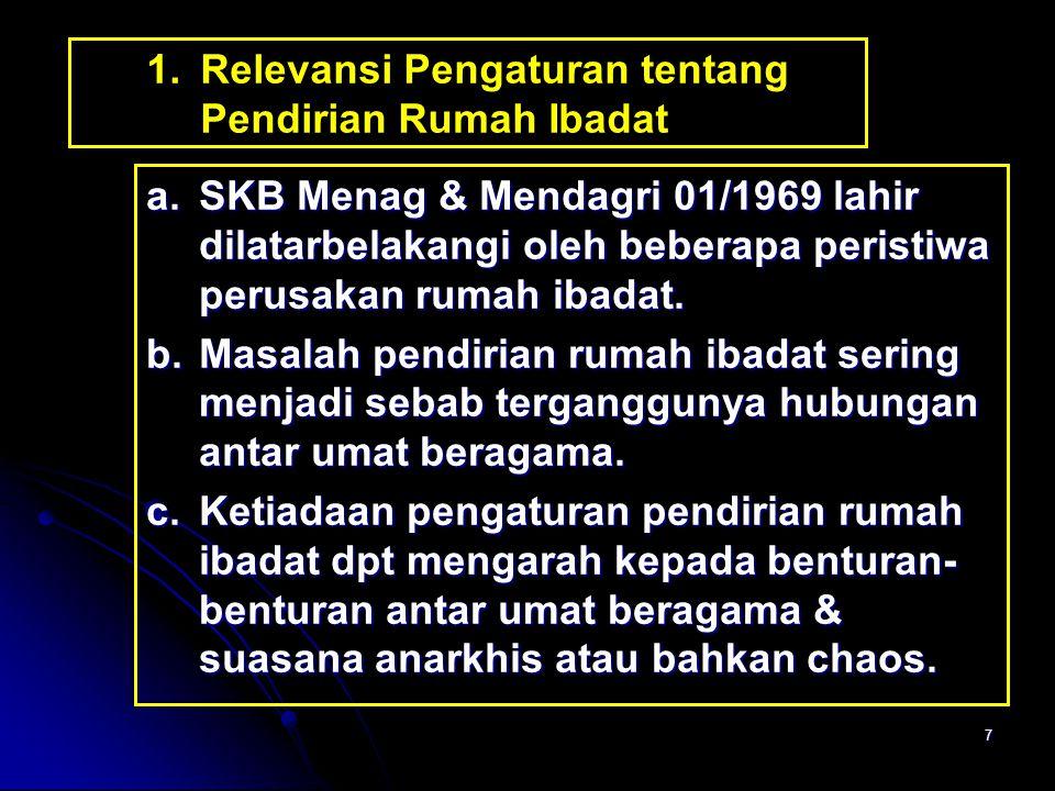 7 1. Relevansi Pengaturan tentang Pendirian Rumah Ibadat a. SKB Menag & Mendagri 01/1969 lahir dilatarbelakangi oleh beberapa peristiwa perusakan ruma