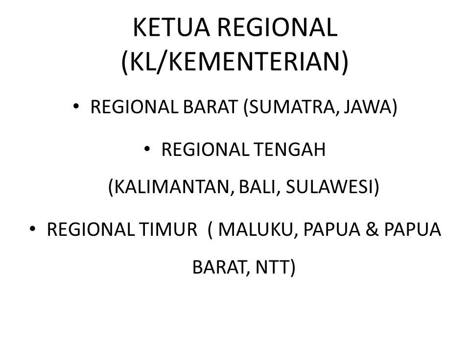 KETUA REGIONAL (KL/KEMENTERIAN) REGIONAL BARAT (SUMATRA, JAWA) REGIONAL TENGAH (KALIMANTAN, BALI, SULAWESI) REGIONAL TIMUR ( MALUKU, PAPUA & PAPUA BAR
