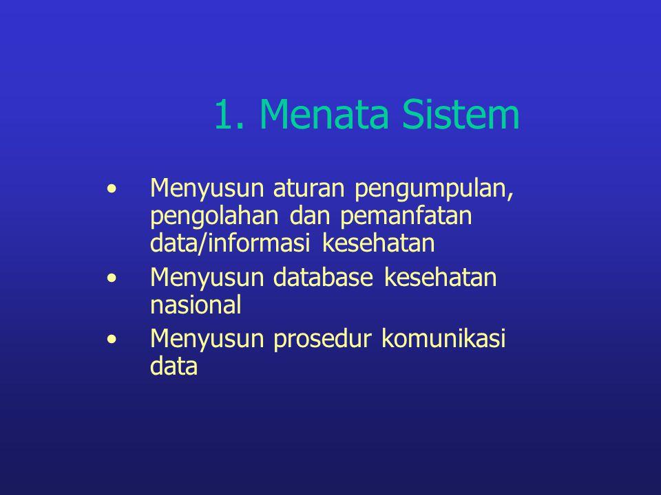 1. Menata Sistem Menyusun aturan pengumpulan, pengolahan dan pemanfatan data/informasi kesehatan Menyusun database kesehatan nasional Menyusun prosedu
