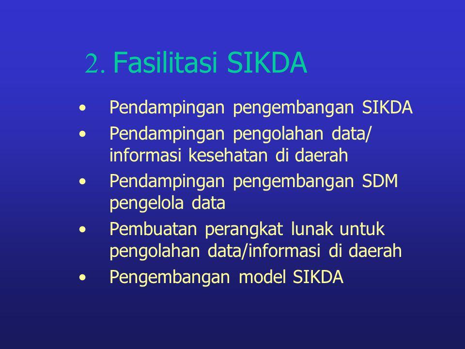 2. Fasilitasi SIKDA Pendampingan pengembangan SIKDA Pendampingan pengolahan data/ informasi kesehatan di daerah Pendampingan pengembangan SDM pengelol