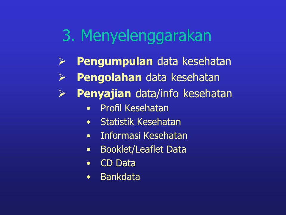 3. Menyelenggarakan  Pengumpulan data kesehatan  Pengolahan data kesehatan  Penyajian data/info kesehatan Profil Kesehatan Statistik Kesehatan Info