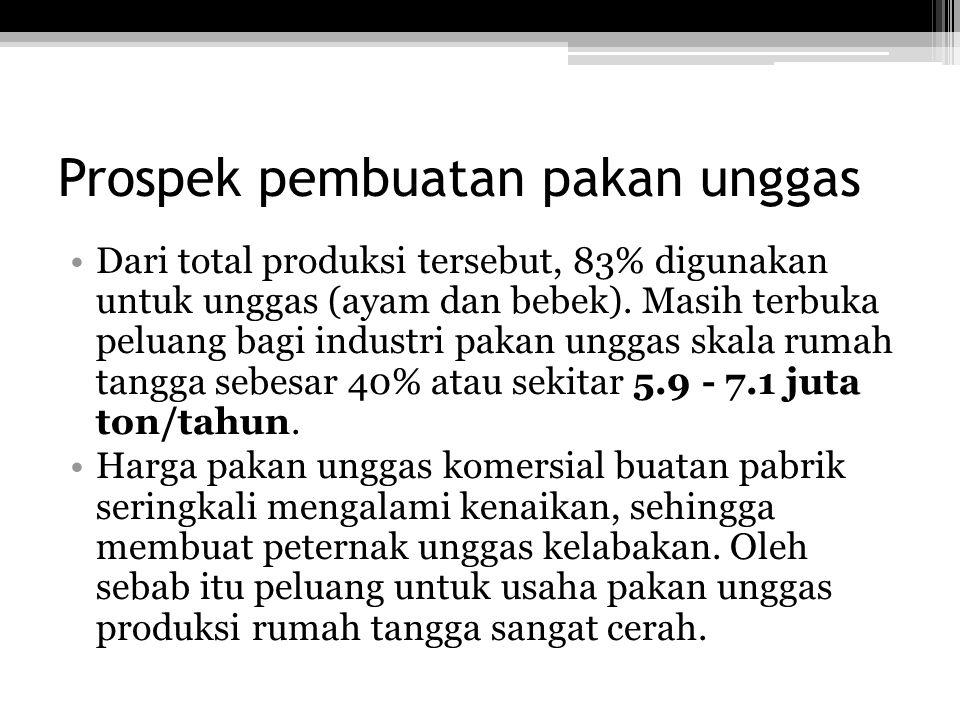 Prospek pembuatan pakan unggas Dari total produksi tersebut, 83% digunakan untuk unggas (ayam dan bebek). Masih terbuka peluang bagi industri pakan un