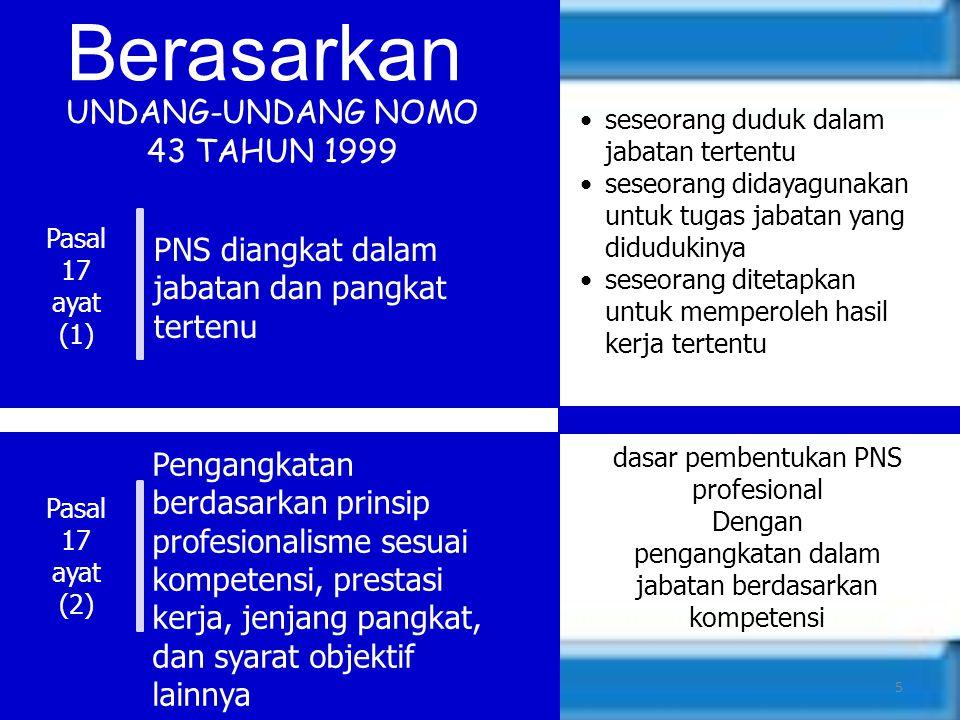 5 UNDANG-UNDANG NOMO 43 TAHUN 1999 Pasal 17 ayat (1) PNS diangkat dalam jabatan dan pangkat tertenu seseorang duduk dalam jabatan tertentu seseorang d
