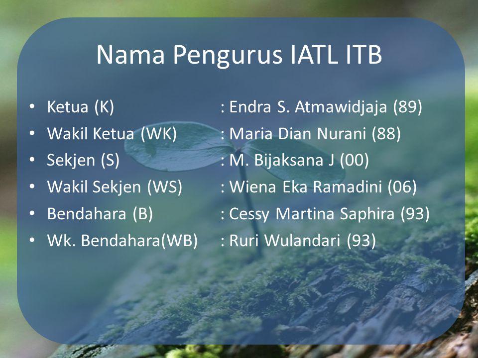 Nama Pengurus IATL ITB Ketua (K): Endra S. Atmawidjaja (89) Wakil Ketua (WK): Maria Dian Nurani (88) Sekjen (S): M. Bijaksana J (00) Wakil Sekjen (WS)