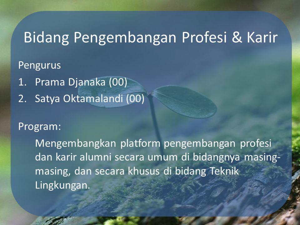 Bidang Pengembangan Profesi & Karir Pengurus 1.Prama Djanaka (00) 2.Satya Oktamalandi (00) Program: Mengembangkan platform pengembangan profesi dan ka