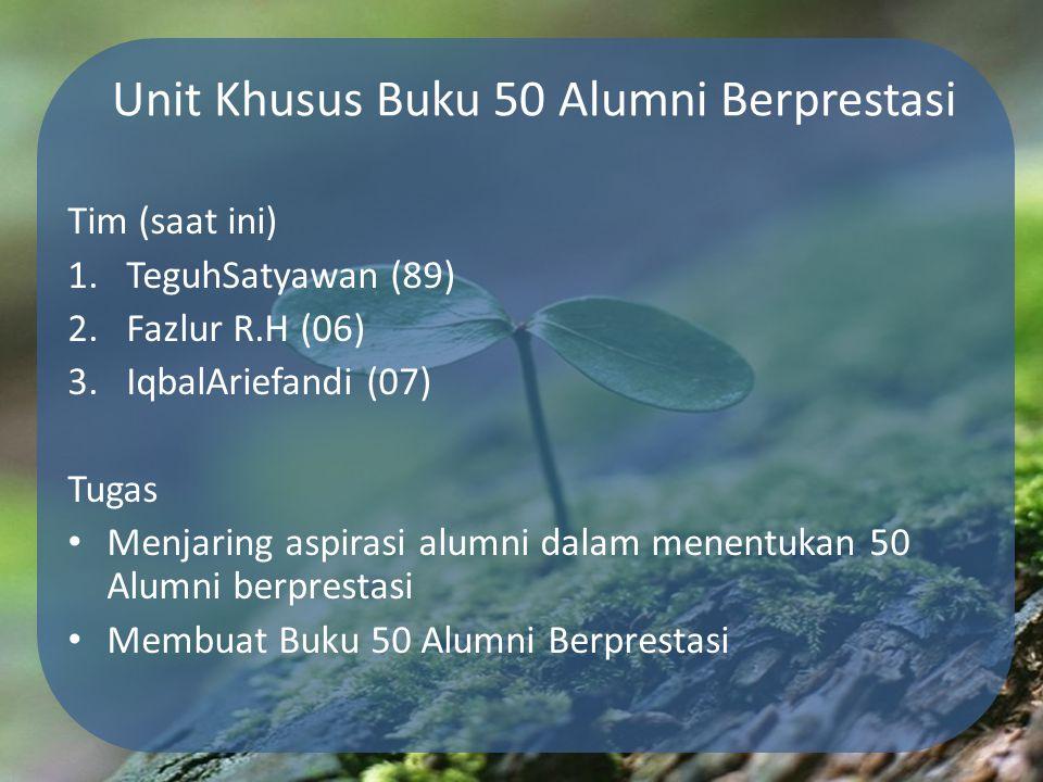 Unit Khusus Buku 50 Alumni Berprestasi Tim (saat ini) 1.TeguhSatyawan (89) 2.Fazlur R.H (06) 3.IqbalAriefandi (07) Tugas Menjaring aspirasi alumni dal