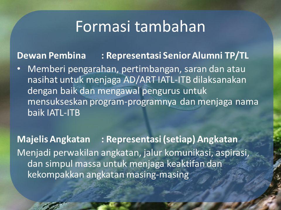 Formasi tambahan Dewan Pembina: Representasi Senior Alumni TP/TL Memberi pengarahan, pertimbangan, saran dan atau nasihat untuk menjaga AD/ART IATL-IT