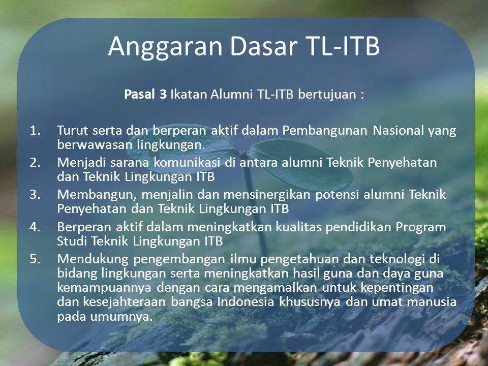 Anggaran Dasar TL-ITB Pasal 3 Ikatan Alumni TL-ITB bertujuan : 1.Turut serta dan berperan aktif dalam Pembangunan Nasional yang berwawasan lingkungan.
