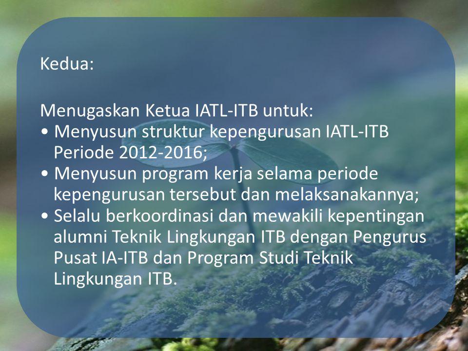 Kedua: Menugaskan Ketua IATL-ITB untuk: Menyusun struktur kepengurusan IATL-ITB Periode 2012-2016; Menyusun program kerja selama periode kepengurusan