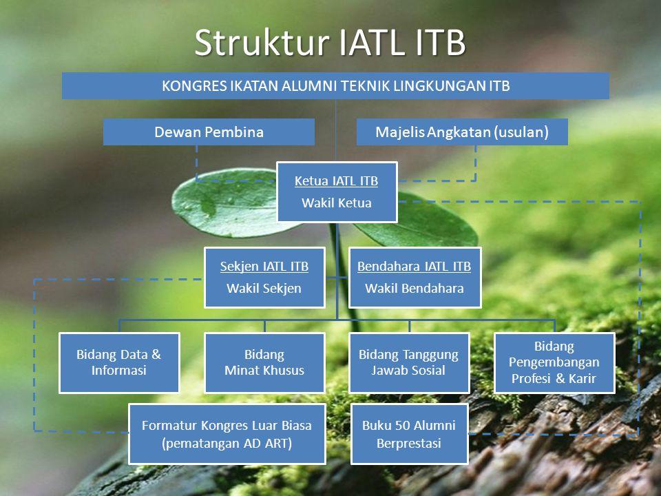 Struktur IATL ITB Ketua IATL ITB Wakil Ketua Bidang Data & Informasi Bidang Minat Khusus Bidang Tanggung Jawab Sosial Bidang Pengembangan Profesi & Ka