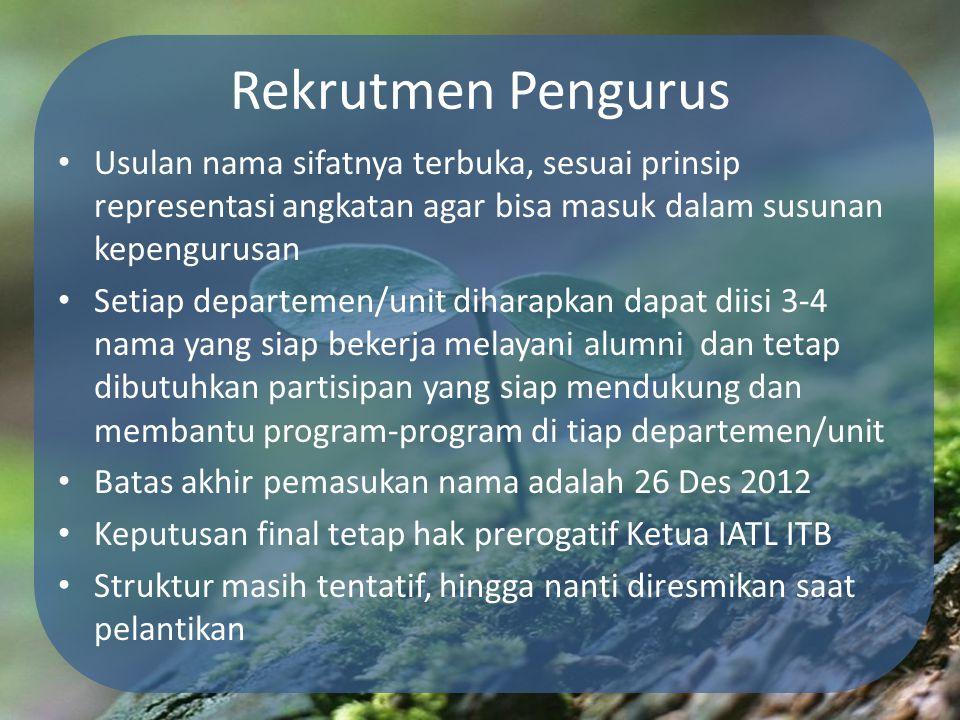 Rekrutmen Pengurus Usulan nama sifatnya terbuka, sesuai prinsip representasi angkatan agar bisa masuk dalam susunan kepengurusan Setiap departemen/uni