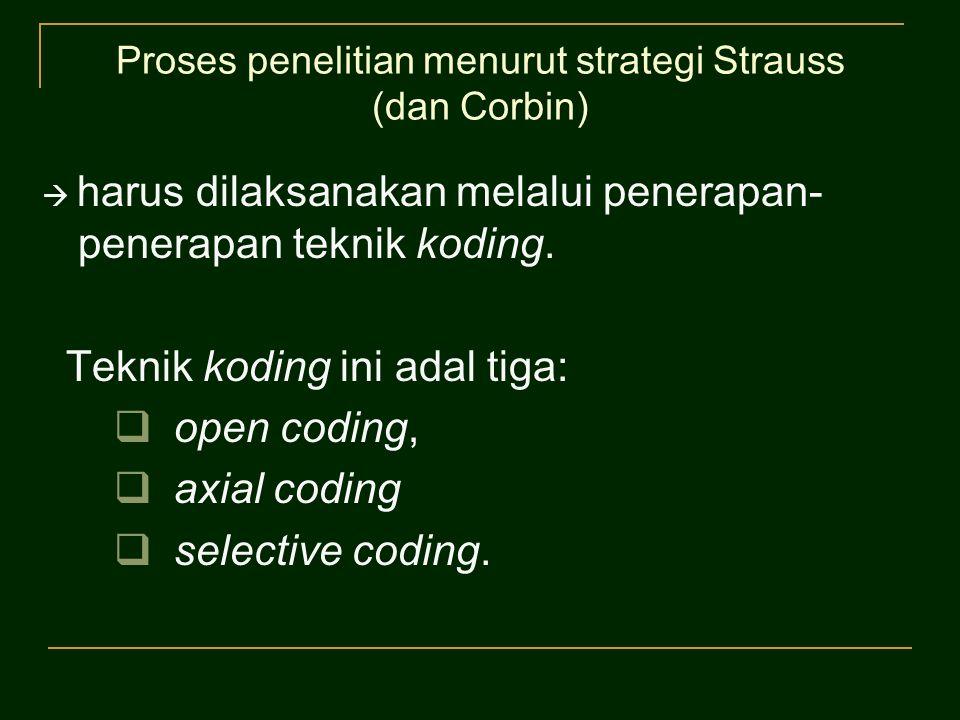 Dalam open coding, suatu gejala (misalnya dalam hal ini 'reaksi kiai') akan diidentifikasi kategori-kategorinya untuk kemudian (sesudah diberi sebutan/named, labelled) diidentifikasi atribut dan dimensi.