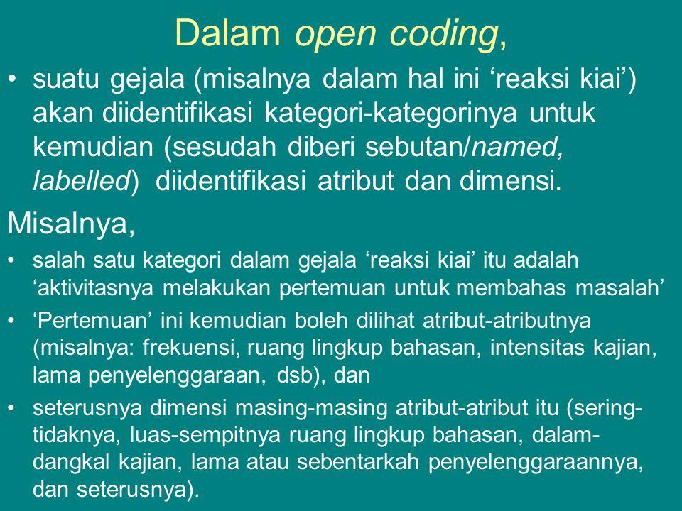 Dalam open coding, suatu gejala (misalnya dalam hal ini 'reaksi kiai') akan diidentifikasi kategori-kategorinya untuk kemudian (sesudah diberi sebutan