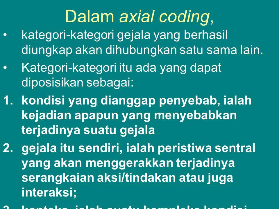 Dalam axial coding, kategori-kategori gejala yang berhasil diungkap akan dihubungkan satu sama lain. Kategori-kategori itu ada yang dapat diposisikan