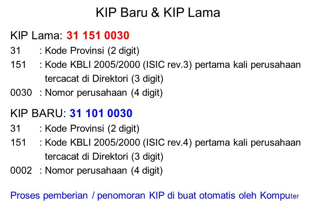 KIP Baru & KIP Lama KIP Lama: 31 151 0030 31 : Kode Provinsi (2 digit) 151: Kode KBLI 2005/2000 (ISIC rev.3) pertama kali perusahaan tercacat di Direktori (3 digit) 0030: Nomor perusahaan (4 digit) KIP BARU: 31 101 0030 31 : Kode Provinsi (2 digit) 151: Kode KBLI 2005/2000 (ISIC rev.4) pertama kali perusahaan tercacat di Direktori (3 digit) 0002: Nomor perusahaan (4 digit) Proses pemberian / penomoran KIP di buat otomatis oleh Kompu ter