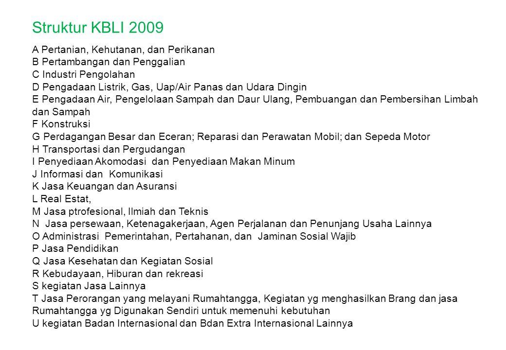 Sosialisasi KBLI 2009  Dasar Hukumnya adalah Perka BPS No.57 Tahun 2009 tentang Klasifikasi Baku Lapangan Usaha Indonesia (KBLI)  KBLI 2009 disusun berdasarkan ISIC revisi 4  Struktur KBLI 2009 terdiri dari 1.Kategori: menunjukkan penggolongan kegiatan ekonomi 2.