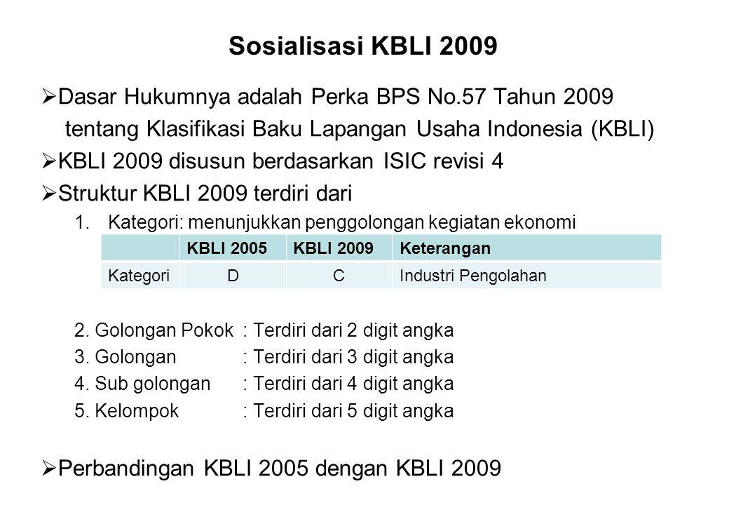 Sosialisasi KBLI 2009  Dasar Hukumnya adalah Perka BPS No.57 Tahun 2009 tentang Klasifikasi Baku Lapangan Usaha Indonesia (KBLI)  KBLI 2009 disusun