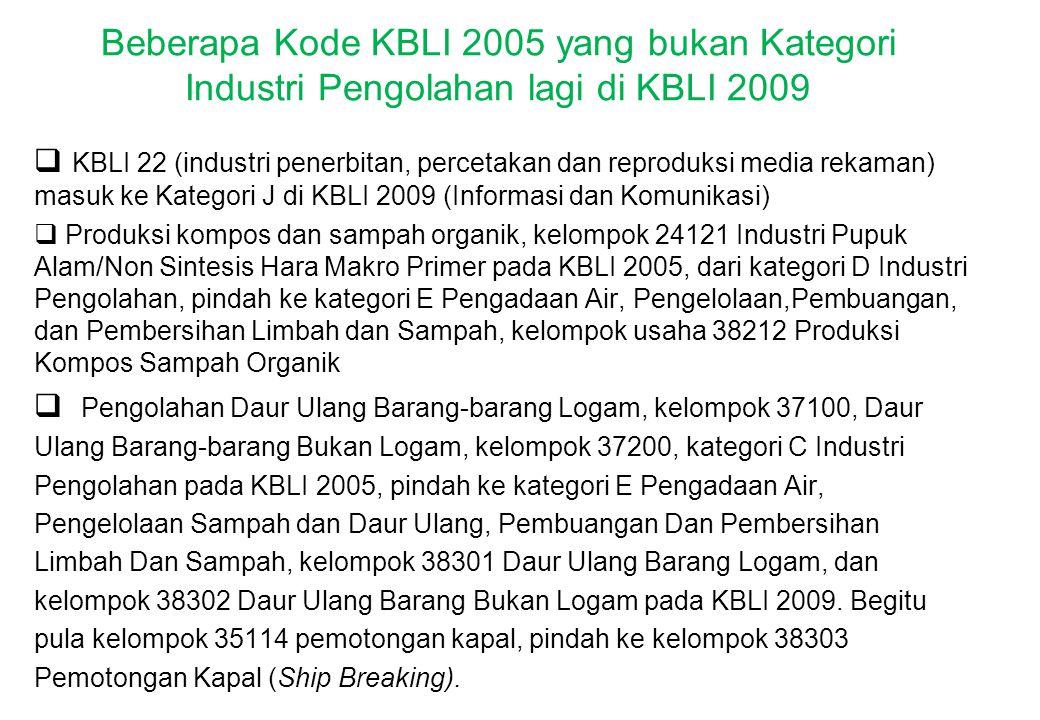 Beberapa Kode KBLI 2005 yang bukan Kategori Industri Pengolahan lagi di KBLI 2009  KBLI 22 (industri penerbitan, percetakan dan reproduksi media reka