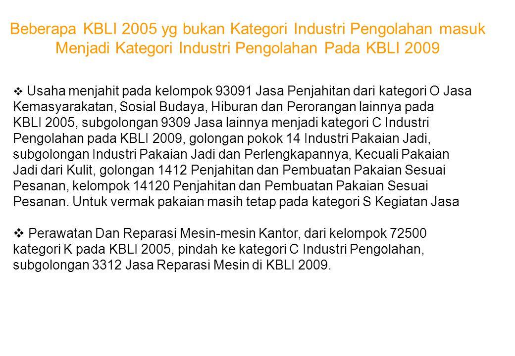 Usaha menjahit pada kelompok 93091 Jasa Penjahitan dari kategori O Jasa Kemasyarakatan, Sosial Budaya, Hiburan dan Perorangan lainnya pada KBLI 2005