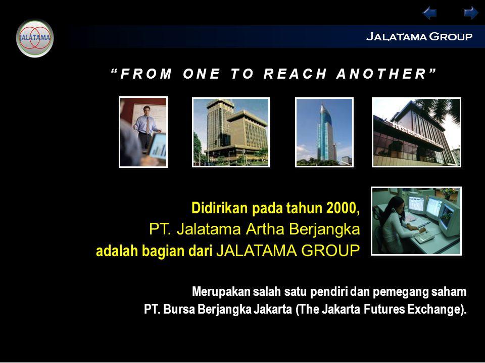 Profil Perusahaan Didirikan pada tahun 2000, PT.