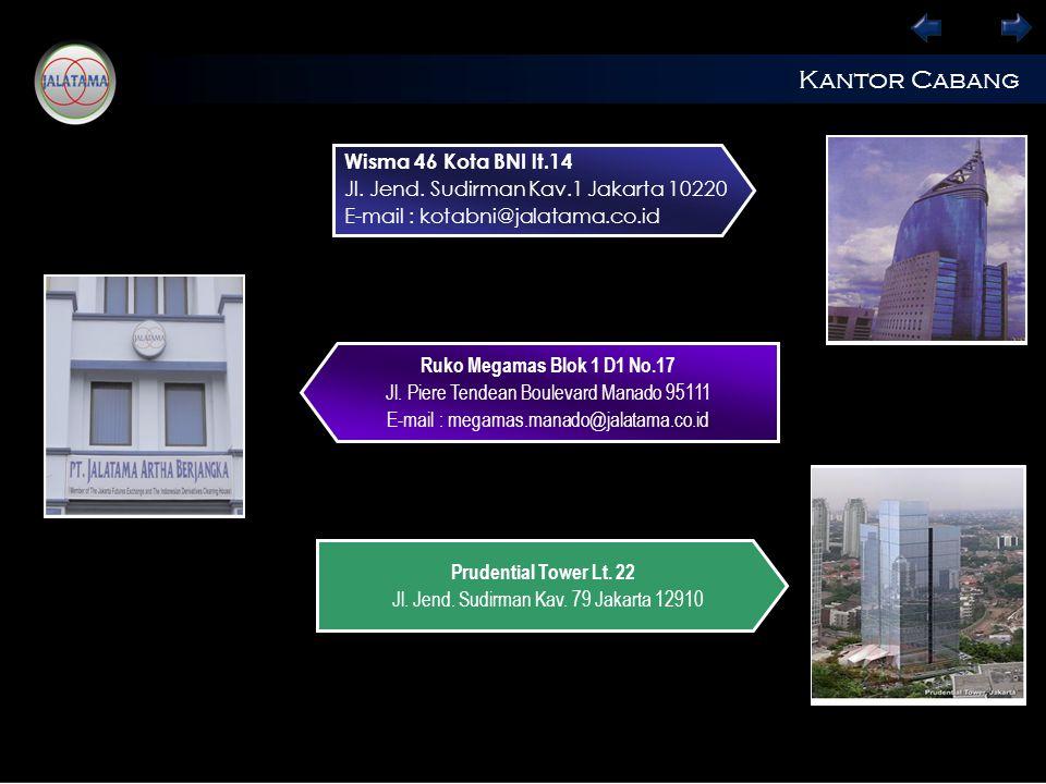 Kantor Cabang Wisma 46 Kota BNI lt.14 Jl.Jend.