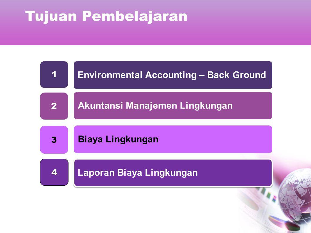Tujuan Pembelajaran Laporan Biaya Lingkungan 4 Akuntansi Manajemen Lingkungan 2 Biaya Lingkungan 3 Environmental Accounting – Back Ground 1