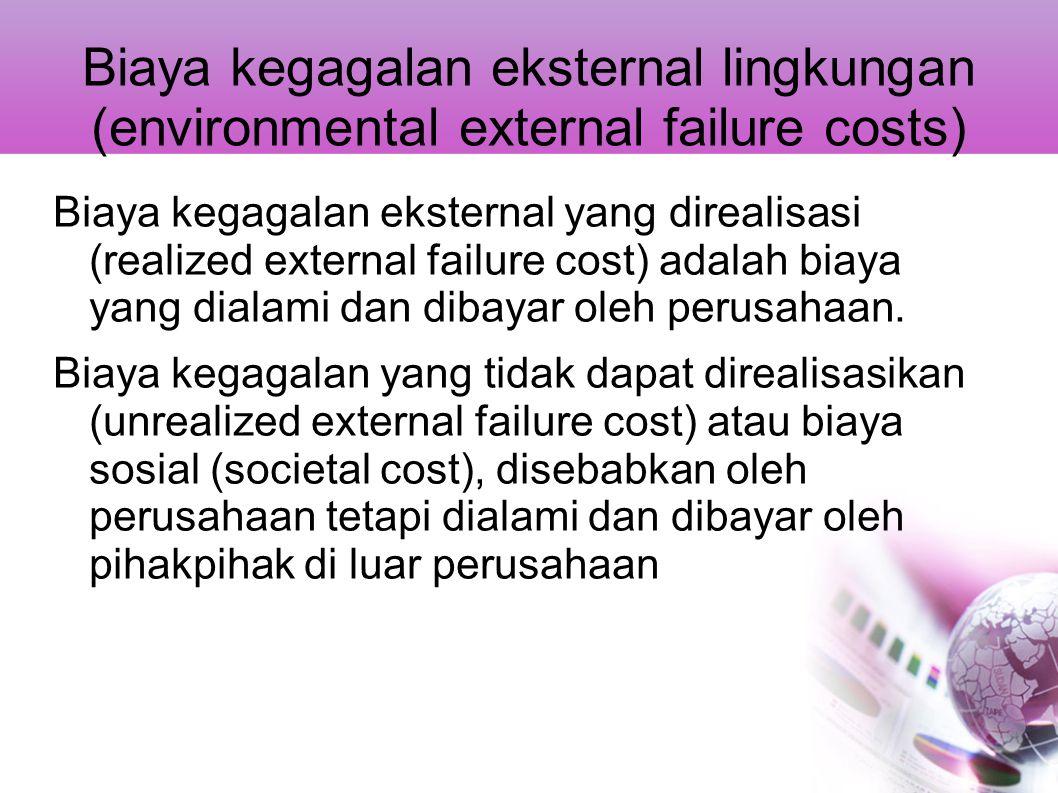 Biaya kegagalan eksternal lingkungan (environmental external failure costs) Biaya kegagalan eksternal yang direalisasi (realized external failure cost