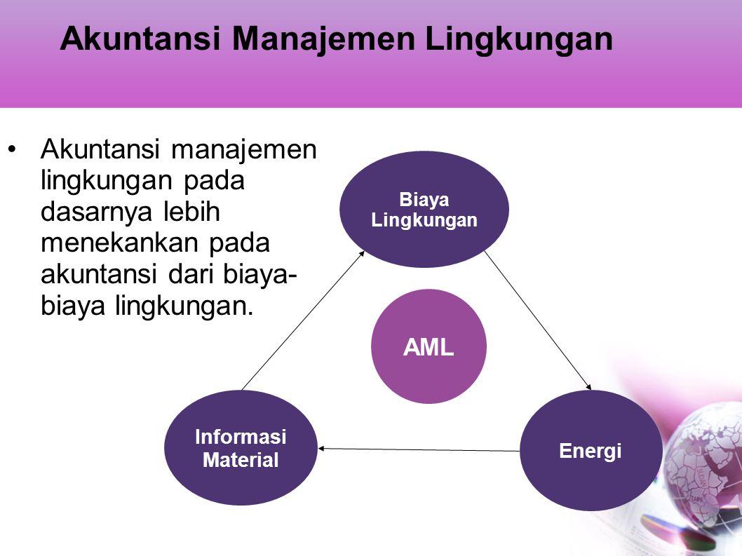 AML Biaya Lingkungan Energi Informasi Material Akuntansi Manajemen Lingkungan Akuntansi manajemen lingkungan pada dasarnya lebih menekankan pada akunt