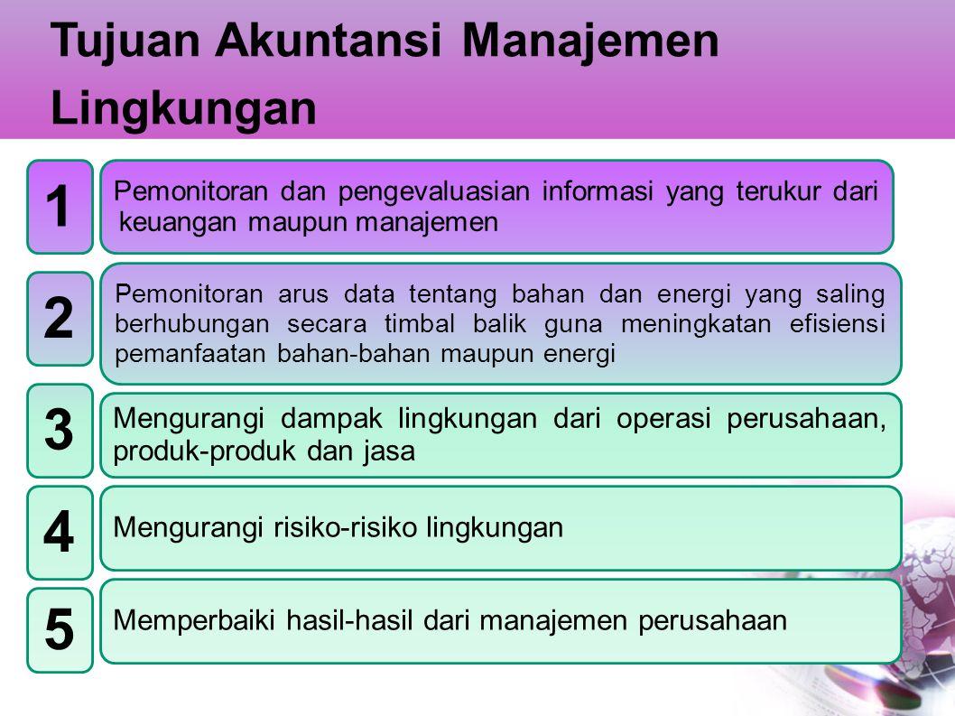 Tujuan Akuntansi Manajemen Lingkungan Pemonitoran dan pengevaluasian informasi yang terukur dari keuangan maupun manajemen Pemonitoran arus data tenta