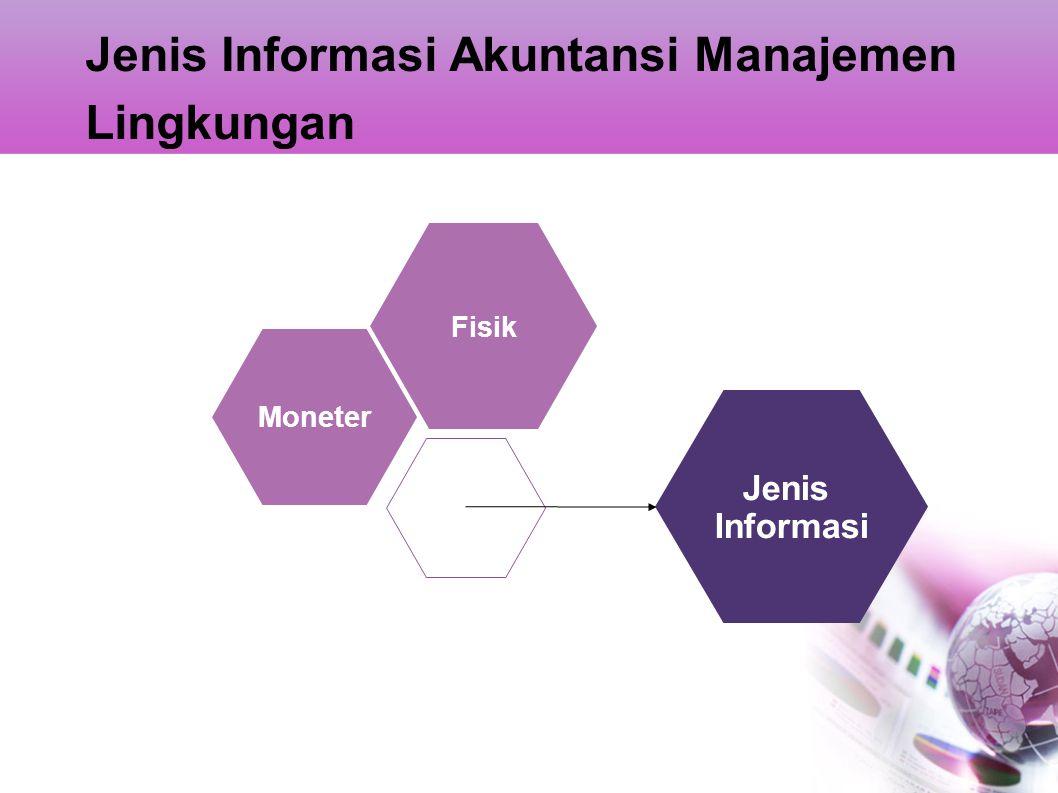 Fisik Moneter Jenis Informasi Jenis Informasi Akuntansi Manajemen Lingkungan