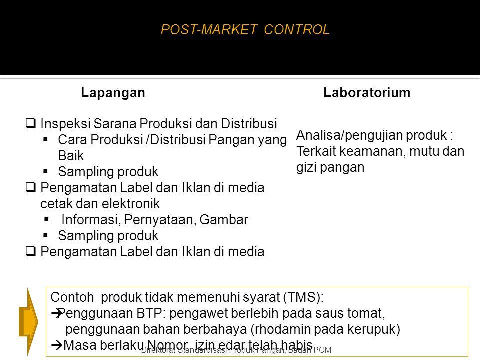 PRE-MARKET EVALUATION: Persetujuan Pendaftaran Pangan  BPOM RI MD/ML  Adanya pengawasan di border untuk produk luar negeri  Kerjasama dengan instan