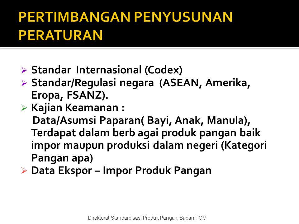 Regulasi Teknis Keamanan : Bahan Tambahan Pangan, Batas Cemaran Mikroba dan Kimia Kualitas/mutu : Kategori Pangan Label : Bahasa Indonesia, Informasi