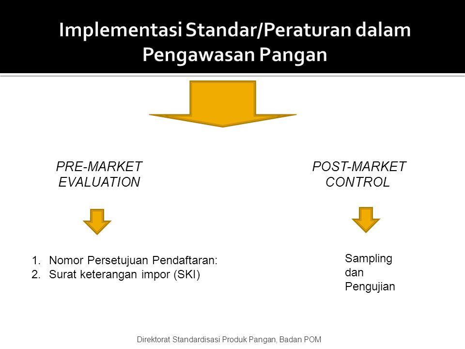 PENYIAPAN REGULASI Regulasi di berbagai negara Jurnal hasil penelitian peer-reviewer Keadaan masyarakat Indonesia (seperti kesehatan, ekonomi) Informa