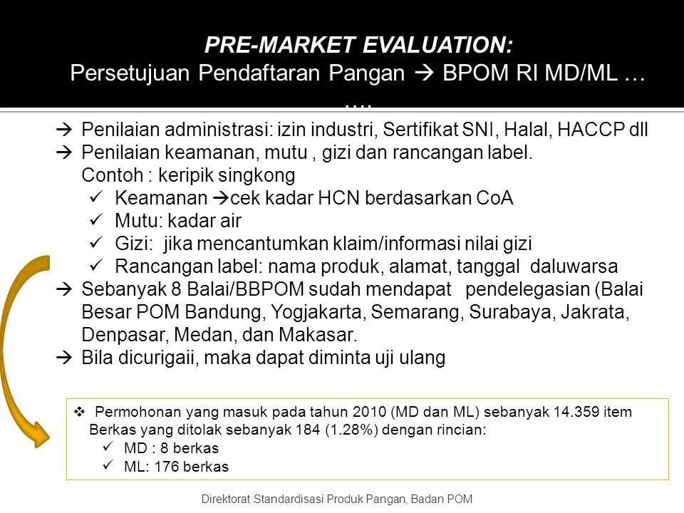 POST-MARKET CONTROL PRE-MARKET EVALUATION 1.Nomor Persetujuan Pendaftaran: 2.Surat keterangan impor (SKI) Sampling dan Pengujian Direktorat Standardisasi Produk Pangan, Badan POM