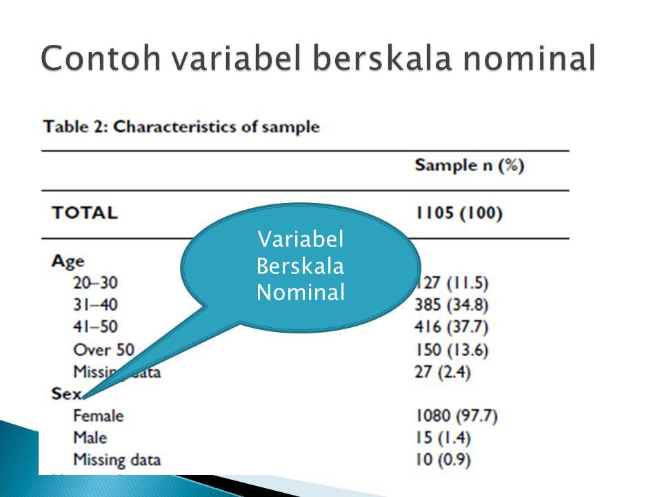 Variabel Berskala Nominal