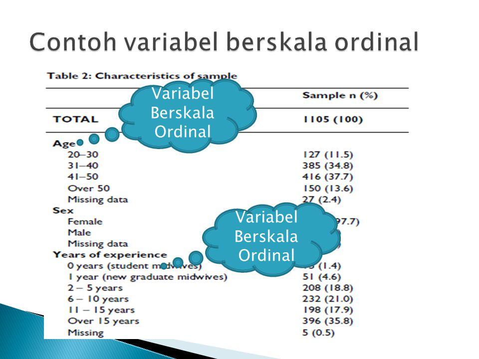 Variabel Berskala Ordinal