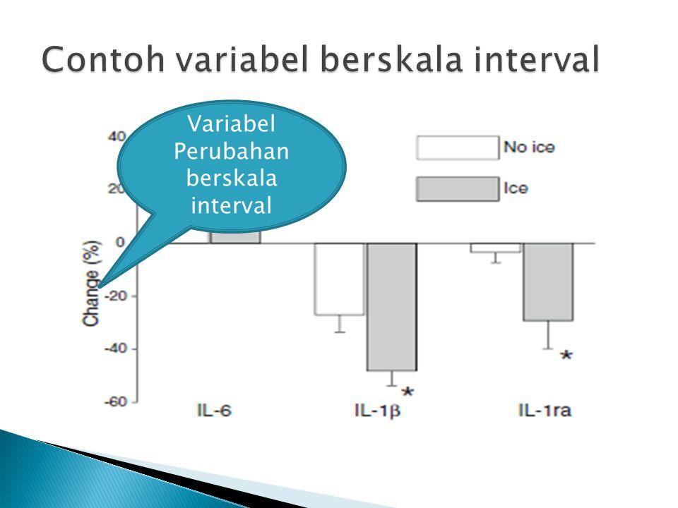 Variabel Perubahan berskala interval