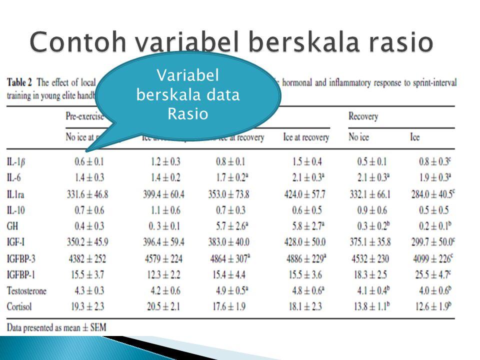 Variabel berskala data Rasio