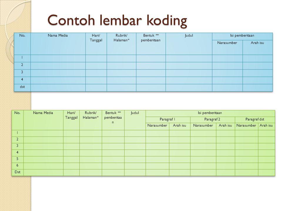 Contoh lembar koding