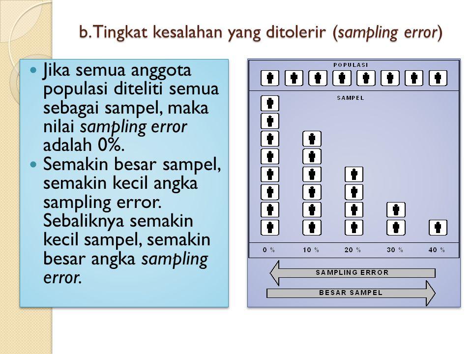 b. Tingkat kesalahan yang ditolerir (sampling error) Jika semua anggota populasi diteliti semua sebagai sampel, maka nilai sampling error adalah 0%. S