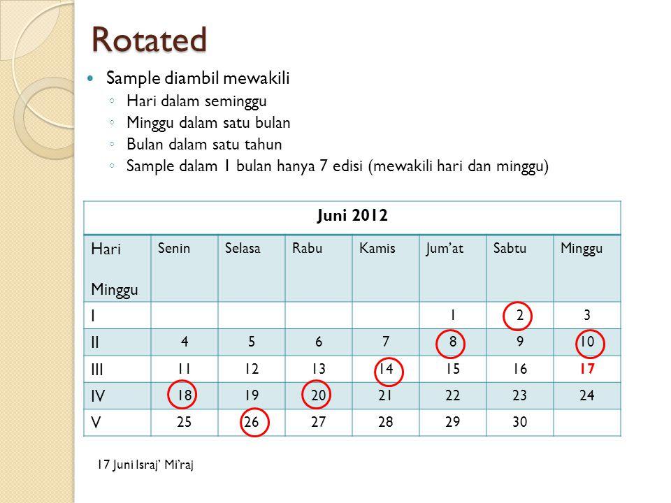 Rotated Sample diambil mewakili ◦ Hari dalam seminggu ◦ Minggu dalam satu bulan ◦ Bulan dalam satu tahun ◦ Sample dalam 1 bulan hanya 7 edisi (mewakil