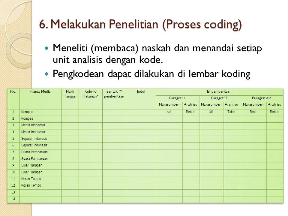 6. Melakukan Penelitian (Proses coding) Meneliti (membaca) naskah dan menandai setiap unit analisis dengan kode. Pengkodean dapat dilakukan di lembar