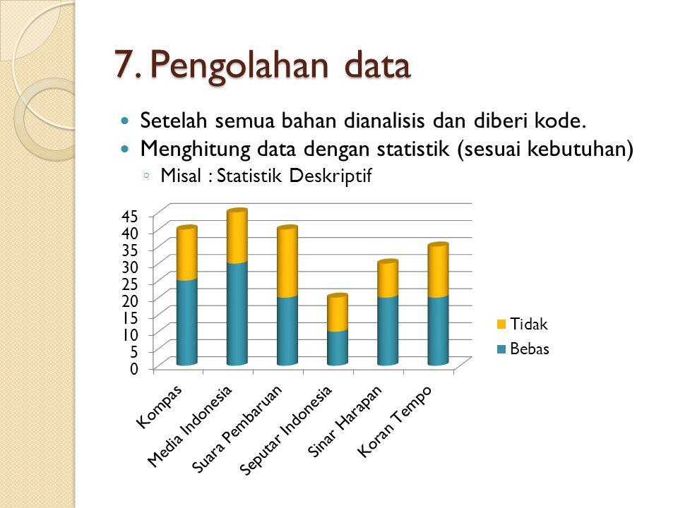 7. Pengolahan data Setelah semua bahan dianalisis dan diberi kode. Menghitung data dengan statistik (sesuai kebutuhan) ◦ Misal : Statistik Deskriptif