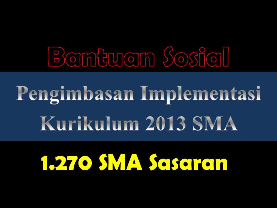 1.270 SMA Sasaran